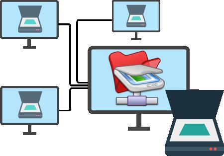 FreeBSD — настройка сканирования в сетевую в папку на Unix или Linux