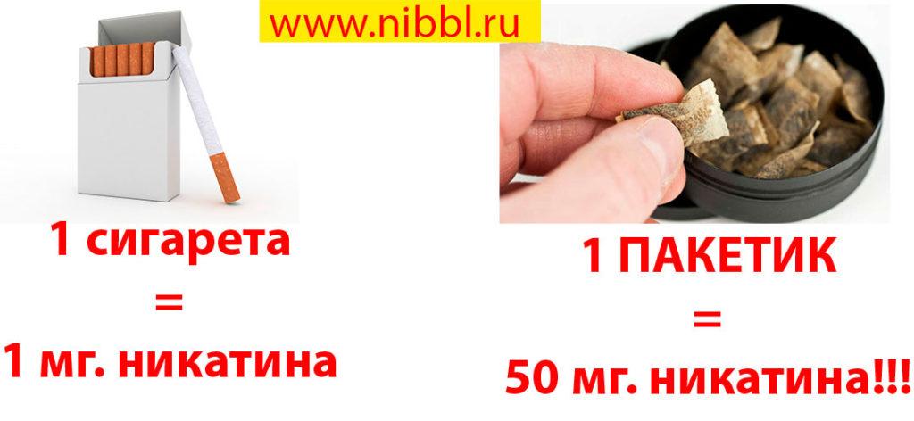 сравнение снюса и сигареты