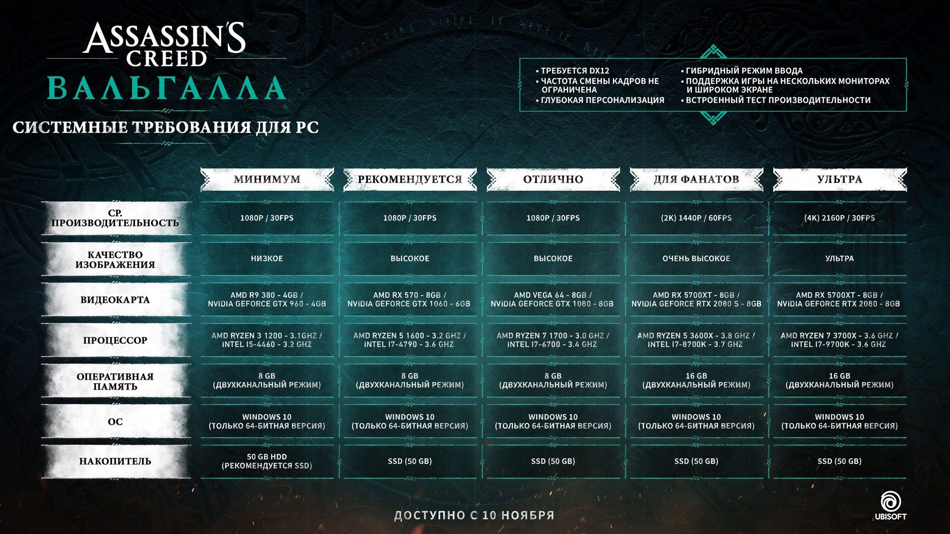 системные требования Assassins Creed Valhalla