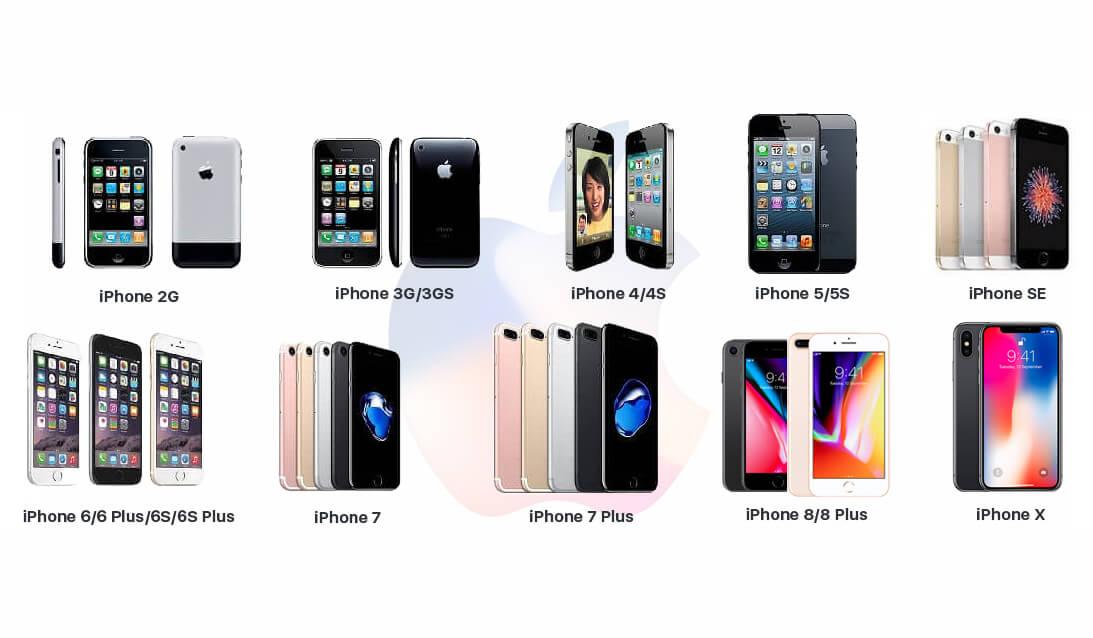 iPhone - что означает буква S, SE, C и R