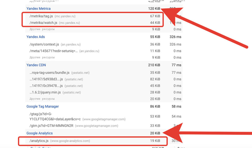 сравнение гугл аналитик и яндекс метрики