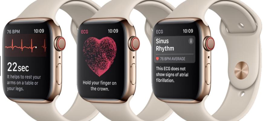 Apple WatchOS 7.5 с функцией ЭКГ (Электрокардиограмма)