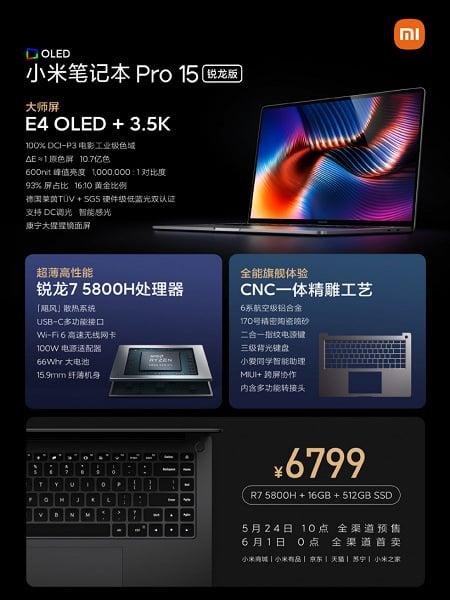 Xiaomi Mi Notebook Pro 15 Ryzen Edition